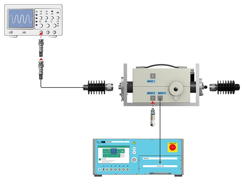 MIL testing CS115 setup 1