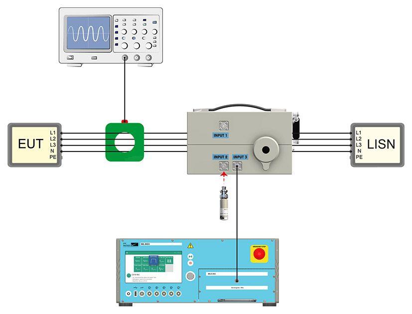 MIL testing CS115 setup 2